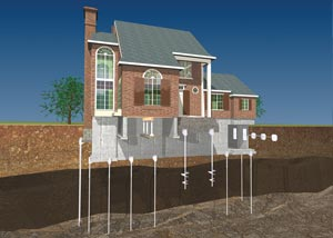 a diagram of how a foundation is repaired in Henderson